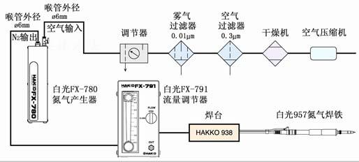 电烙铁-原装日本白光957氮气焊铁-电烙铁尽在